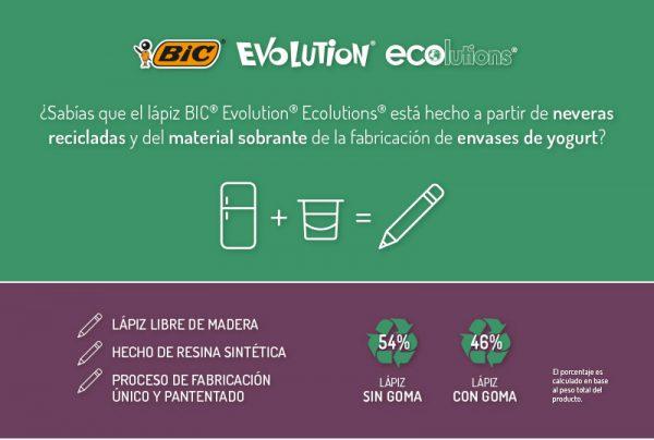 material-reciclado-LÁPIZ BIC